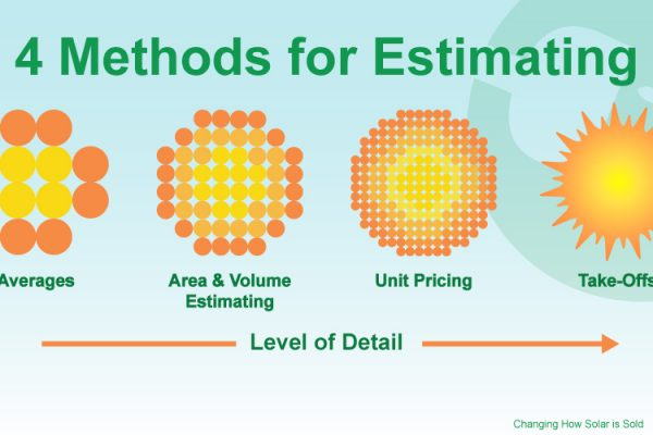 4 Methods for Solar Estimating